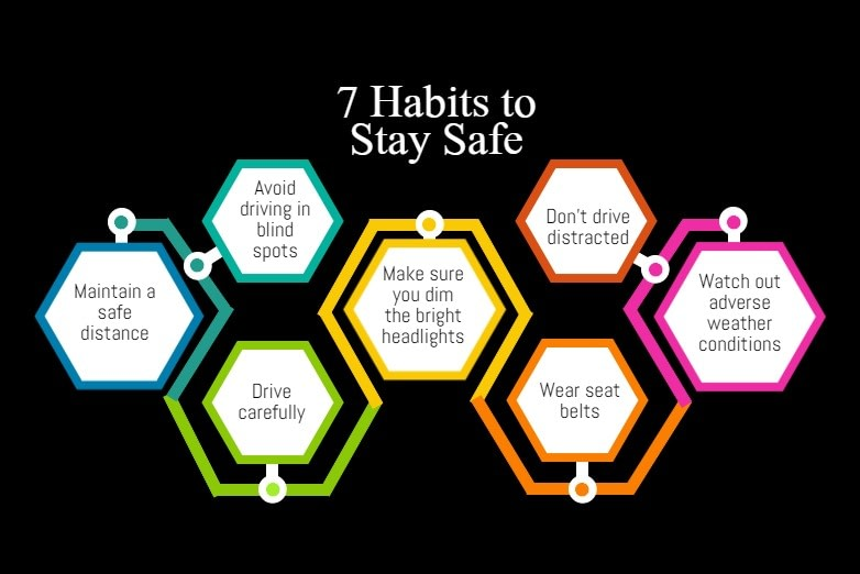 7 Habits to Stay Safe